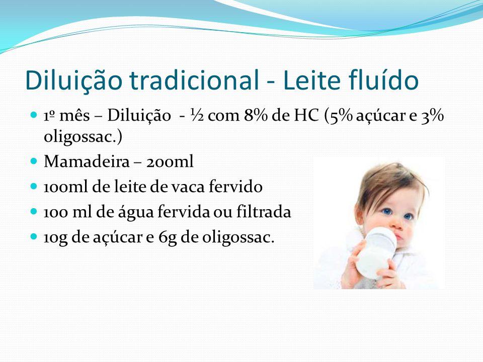 Diluição tradicional - Leite fluído 1º mês – Diluição - ½ com 8% de HC (5% açúcar e 3% oligossac.) Mamadeira – 200ml 100ml de leite de vaca fervido 100 ml de água fervida ou filtrada 10g de açúcar e 6g de oligossac.