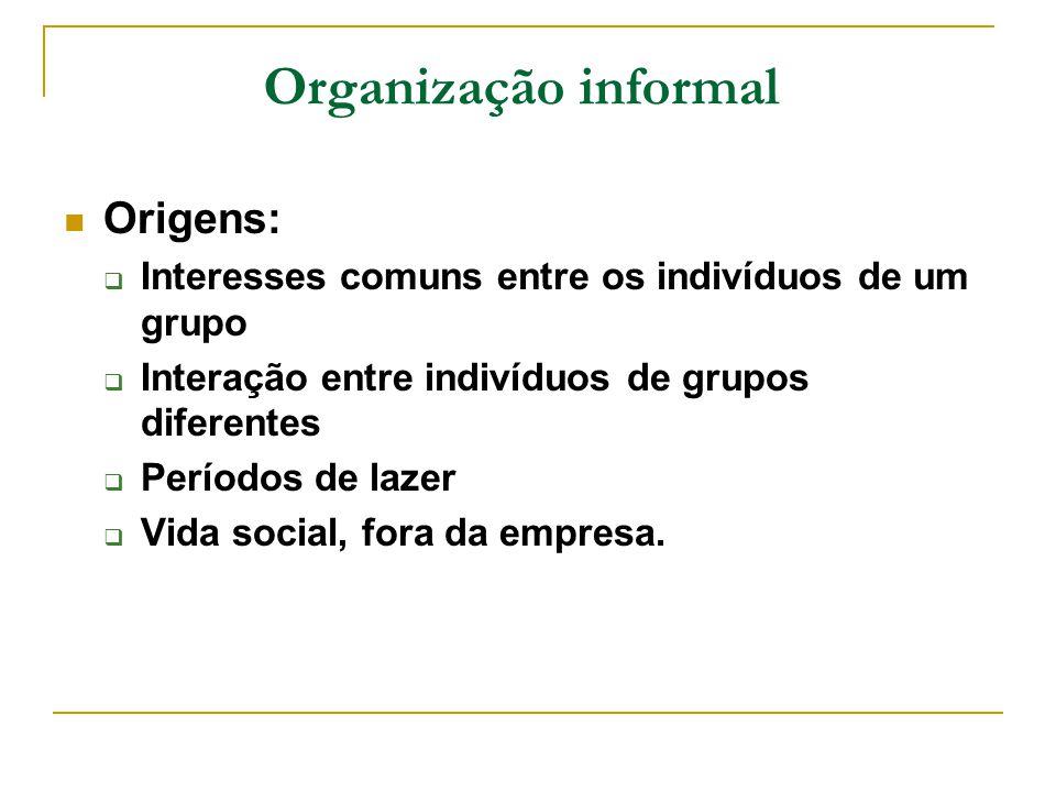 Organização informal Origens: Interesses comuns entre os indivíduos de um grupo Interação entre indivíduos de grupos diferentes Períodos de lazer Vida