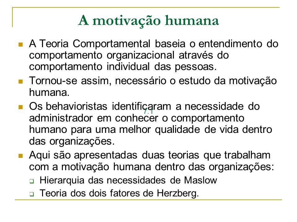 A motivação humana A Teoria Comportamental baseia o entendimento do comportamento organizacional através do comportamento individual das pessoas. Torn