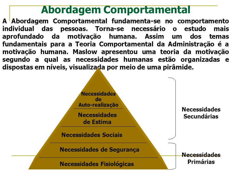 Abordagem Comportamental A Abordagem Comportamental fundamenta-se no comportamento individual das pessoas. Torna-se necessário o estudo mais aprofunda