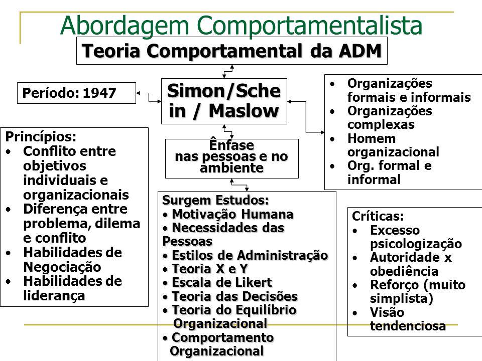 Abordagem Comportamentalista Teoria Comportamental da ADM Simon/Sche in / Maslow Ênfase nas pessoas e no ambiente Período: 1947 Princípios: Conflito e