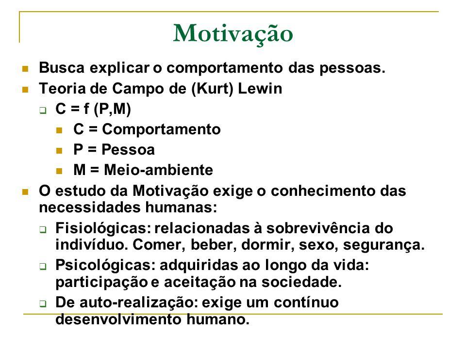 Motivação Busca explicar o comportamento das pessoas. Teoria de Campo de (Kurt) Lewin C = f (P,M) C = Comportamento P = Pessoa M = Meio-ambiente O est