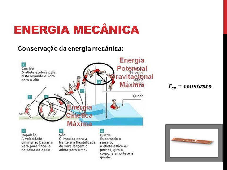 Conservação da energia mecânica: