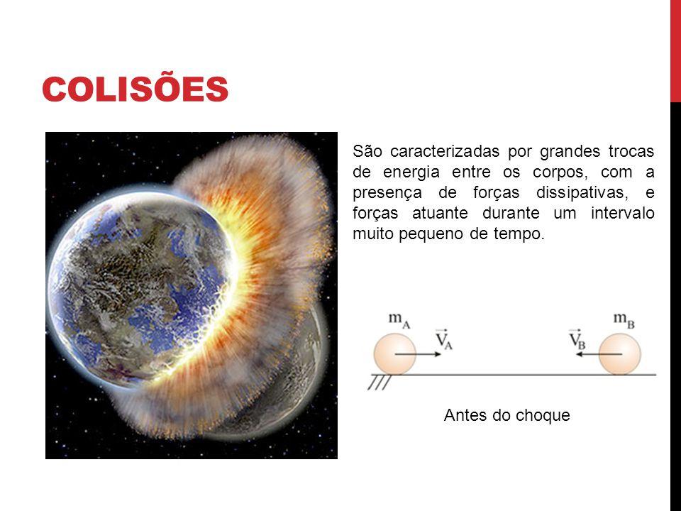COLISÕES São caracterizadas por grandes trocas de energia entre os corpos, com a presença de forças dissipativas, e forças atuante durante um intervalo muito pequeno de tempo.