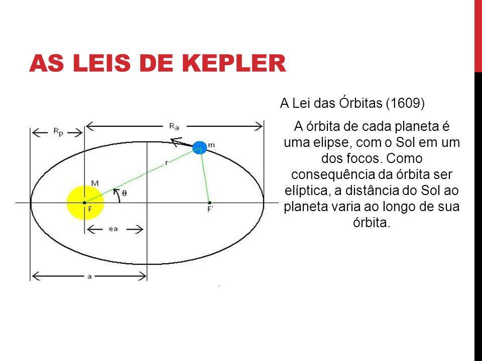 AS LEIS DE KEPLER A Lei das Órbitas (1609) A órbita de cada planeta é uma elipse, com o Sol em um dos focos. Como consequência da órbita ser elíptica,