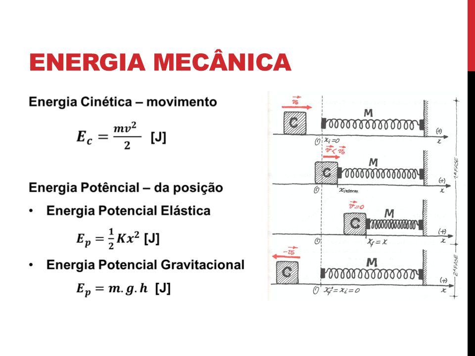 EXERCÍCIOS (Unioeste – 2010) Usa-se uma corda para baixar verticalmente, de uma altura de 3,0 m, um bloco de massa 10 kg com uma aceleração constante de 3,0 m/s 2.