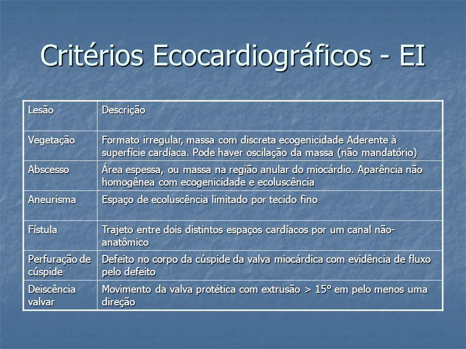 Critérios Ecocardiográficos - EI LesãoDescrição Vegetação Formato irregular, massa com discreta ecogenicidade Aderente à superfície cardíaca. Pode hav