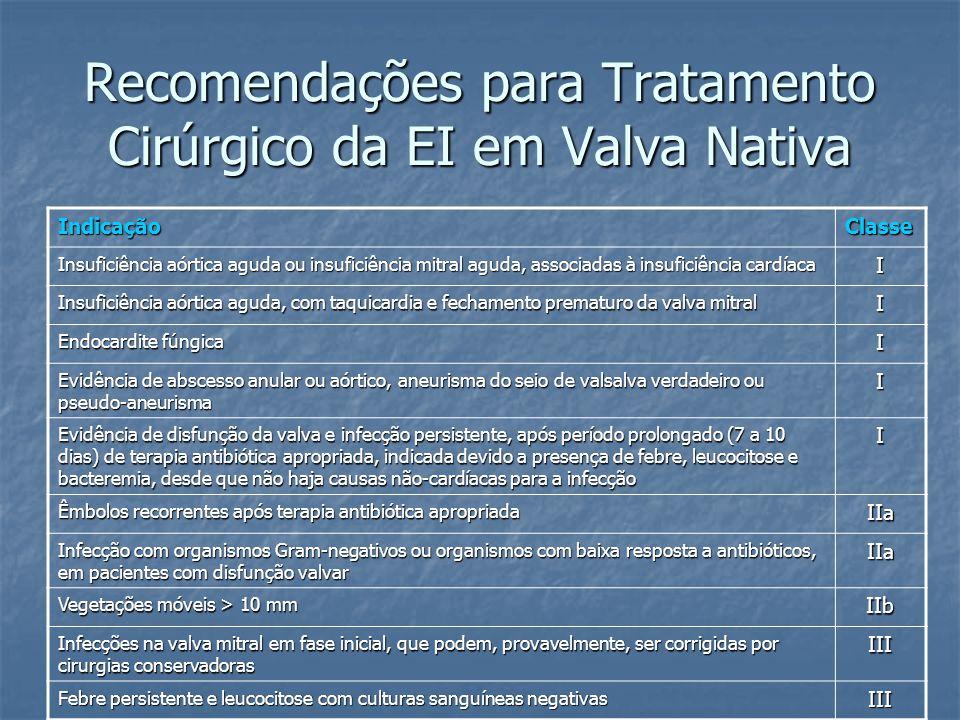 Recomendações para Tratamento Cirúrgico da EI em Valva Nativa IndicaçãoClasse Insuficiência aórtica aguda ou insuficiência mitral aguda, associadas à