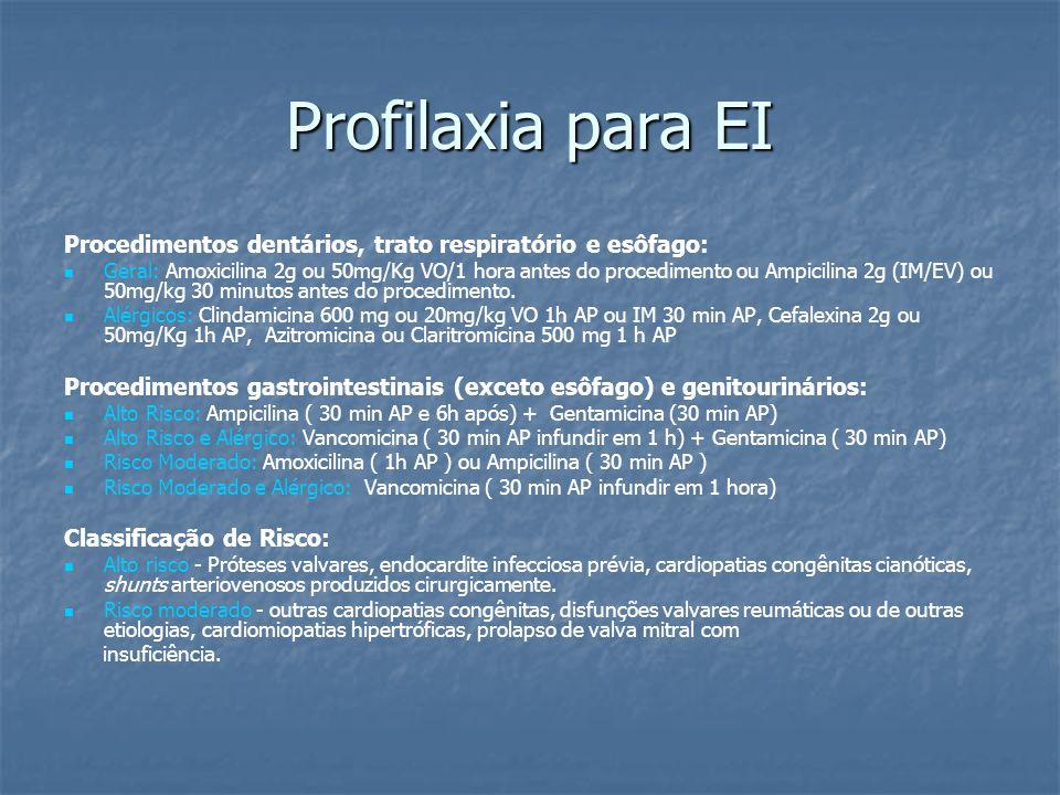 Profilaxia para EI Procedimentos dentários, trato respiratório e esôfago: Geral: Amoxicilina 2g ou 50mg/Kg VO/1 hora antes do procedimento ou Ampicili