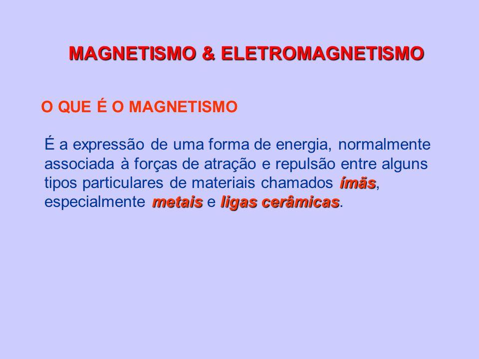 MAGNETISMO & ELETROMAGNETISMO O QUE É O MAGNETISMO ímãs metais ligas cerâmicas É a expressão de uma forma de energia, normalmente associada à forças de atração e repulsão entre alguns tipos particulares de materiais chamados ímãs, especialmente metais e ligas cerâmicas.