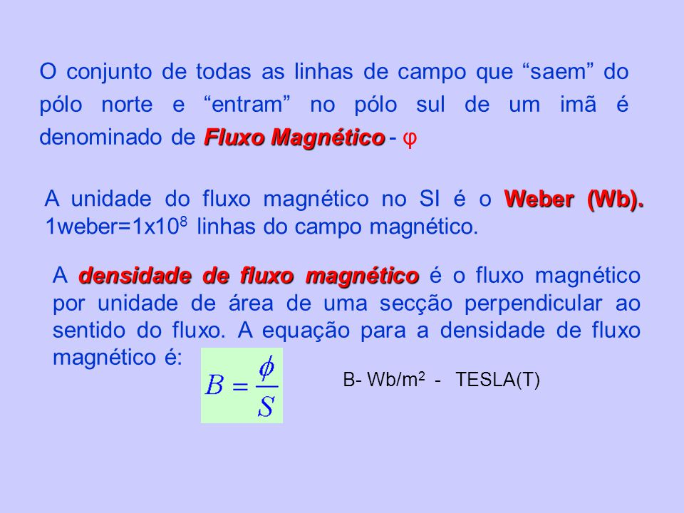 Fluxo Magnético O conjunto de todas as linhas de campo que saem do pólo norte e entram no pólo sul de um imã é denominado de Fluxo Magnético - φ Weber (Wb).