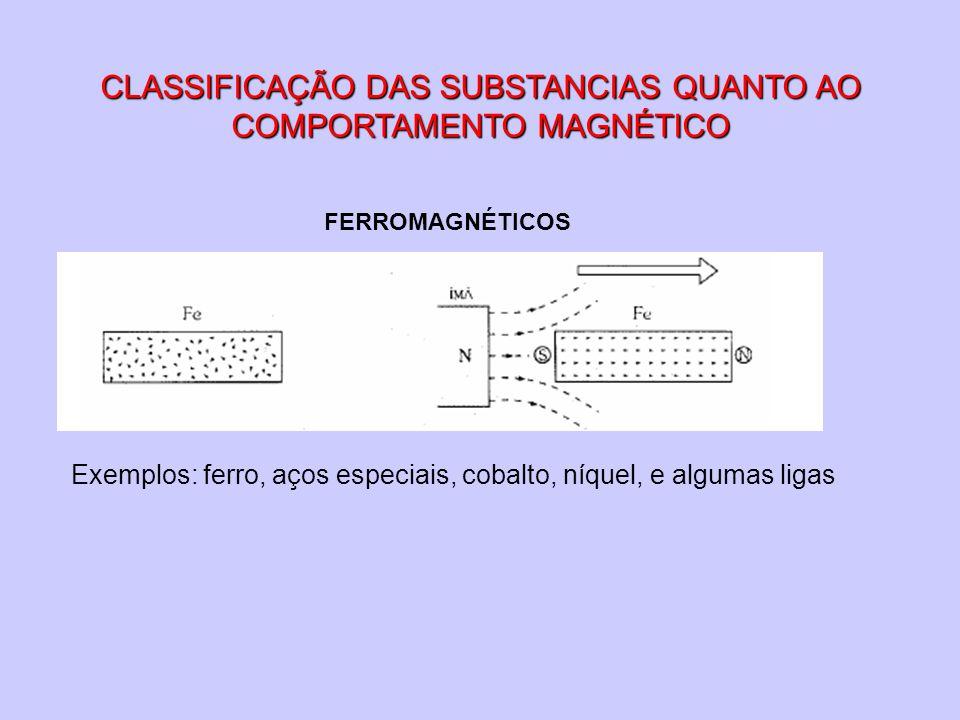 CLASSIFICAÇÃO DAS SUBSTANCIAS QUANTO AO COMPORTAMENTO MAGNÉTICO FERROMAGNÉTICOS Exemplos: ferro, aços especiais, cobalto, níquel, e algumas ligas