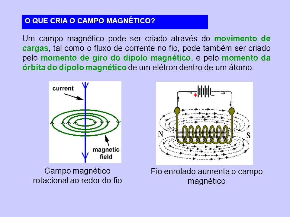 O QUE CRIA O CAMPO MAGNÉTICO? Um campo magnético pode ser criado através do movimento de cargas, tal como o fluxo de corrente no fio, pode também ser