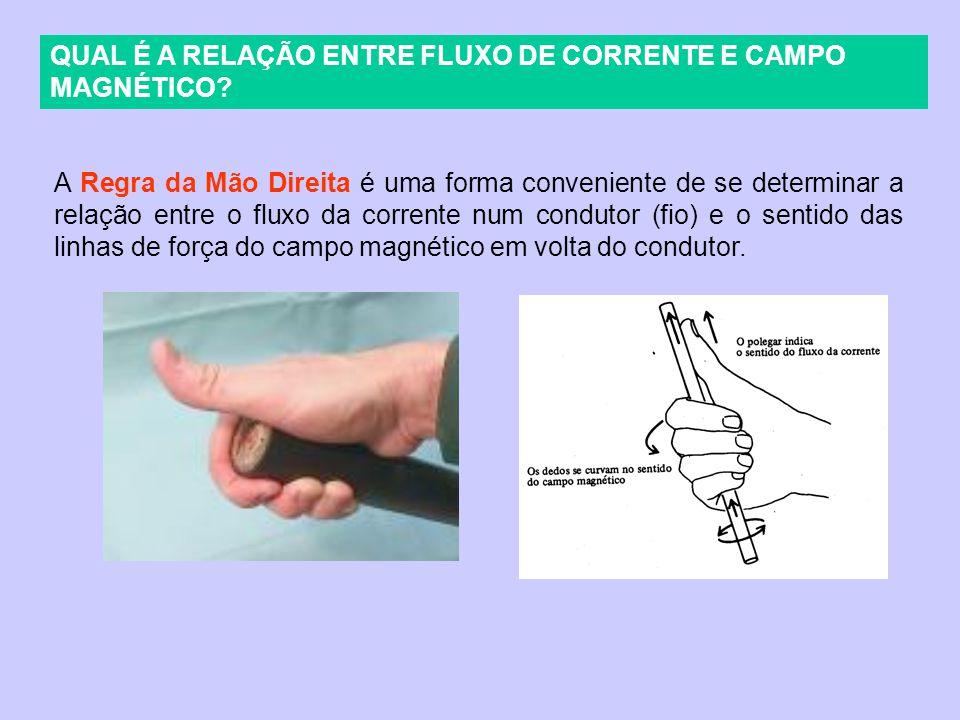 QUAL É A RELAÇÃO ENTRE FLUXO DE CORRENTE E CAMPO MAGNÉTICO? A Regra da Mão Direita é uma forma conveniente de se determinar a relação entre o fluxo da