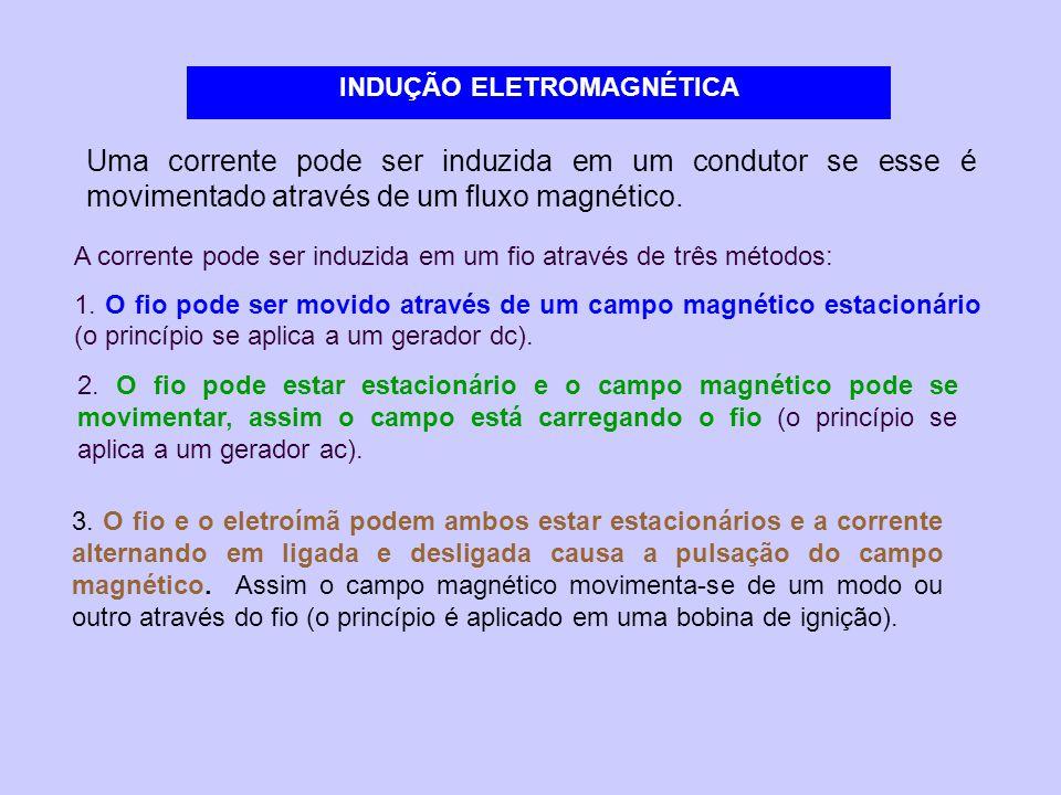 INDUÇÃO ELETROMAGNÉTICA Uma corrente pode ser induzida em um condutor se esse é movimentado através de um fluxo magnético. A corrente pode ser induzid