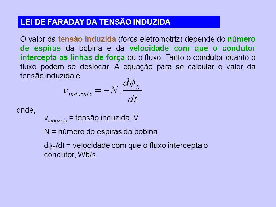 LEI DE FARADAY DA TENSÃO INDUZIDA O valor da tensão induzida (força eletromotriz) depende do número de espiras da bobina e da velocidade com que o condutor intercepta as linhas de força ou o fluxo.