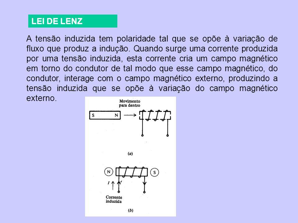 LEI DE LENZ A tensão induzida tem polaridade tal que se opõe à variação de fluxo que produz a indução. Quando surge uma corrente produzida por uma ten