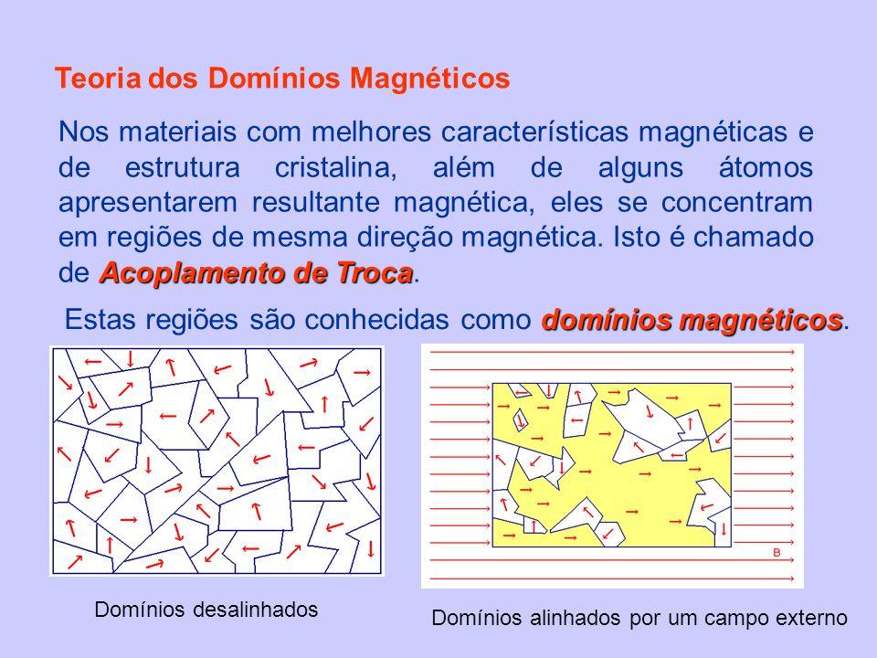 Teoria dos Domínios Magnéticos Acoplamento de Troca Nos materiais com melhores características magnéticas e de estrutura cristalina, além de alguns átomos apresentarem resultante magnética, eles se concentram em regiões de mesma direção magnética.