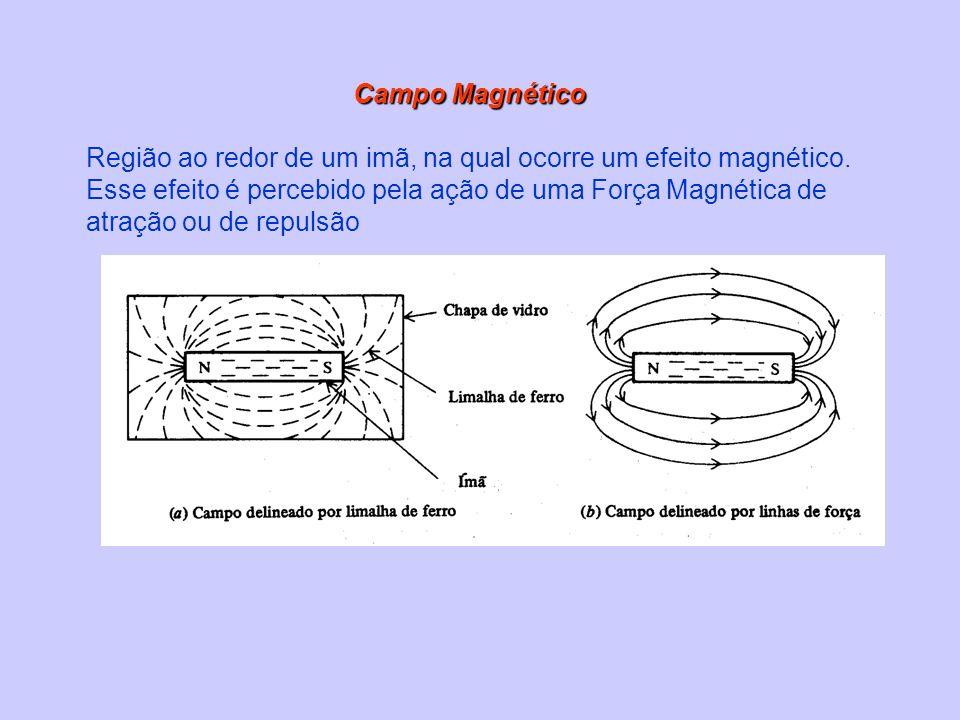 Campo Magnético Região ao redor de um imã, na qual ocorre um efeito magnético. Esse efeito é percebido pela ação de uma Força Magnética de atração ou