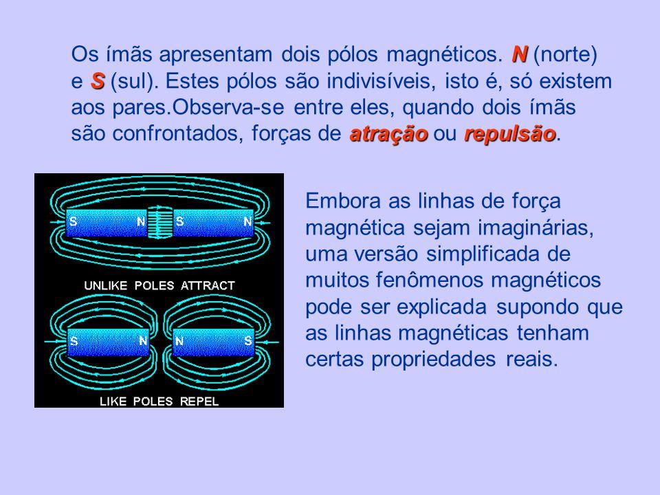 N S atraçãorepulsão Os ímãs apresentam dois pólos magnéticos.
