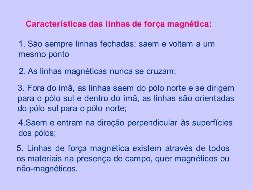 Características das linhas de força magnética: 1. São sempre linhas fechadas: saem e voltam a um mesmo ponto 4.Saem e entram na direção perpendicular