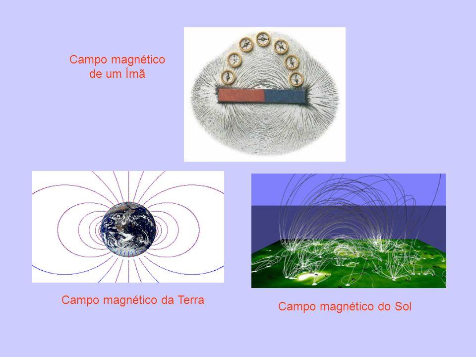 Campo magnético da Terra Campo magnético do Sol Campo magnético de um Ímã
