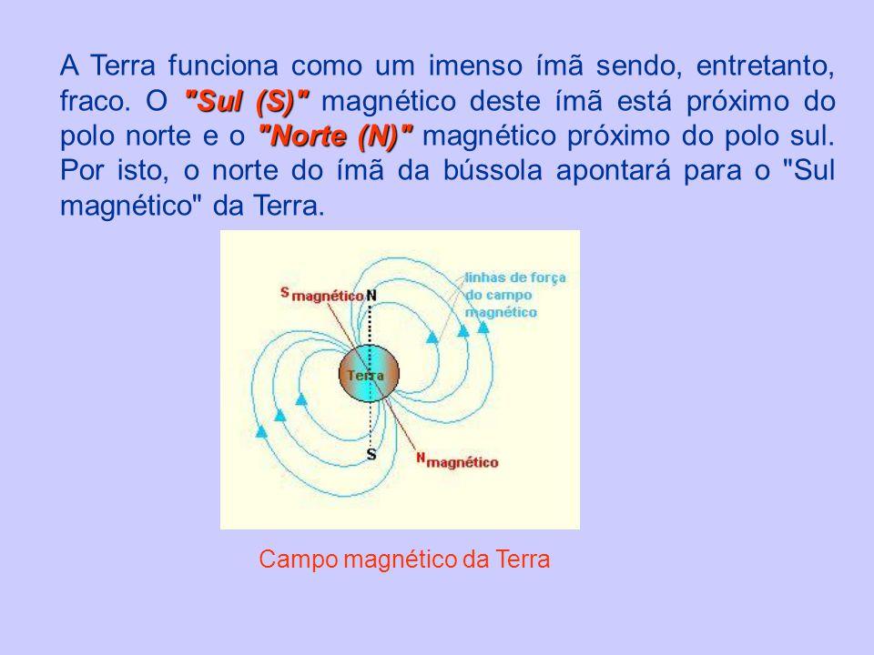 Sul (S) Norte (N) A Terra funciona como um imenso ímã sendo, entretanto, fraco.