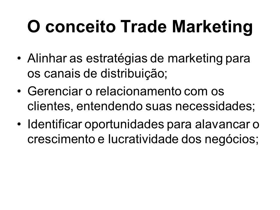 O conceito Trade Marketing Alinhar as estratégias de marketing para os canais de distribuição; Gerenciar o relacionamento com os clientes, entendendo