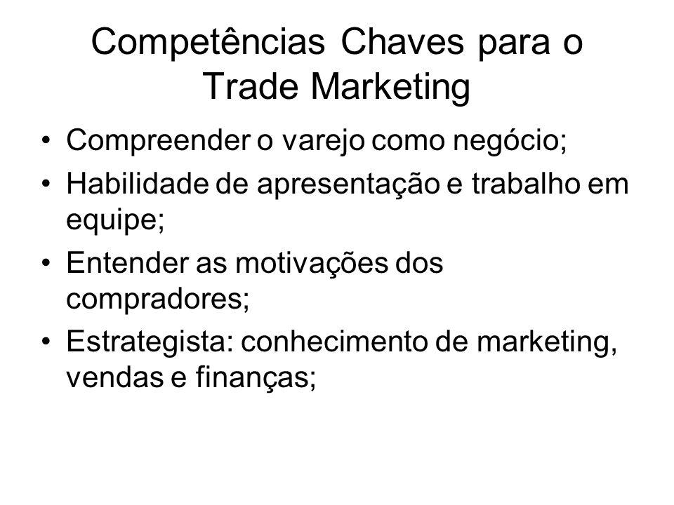 Competências Chaves para o Trade Marketing Compreender o varejo como negócio; Habilidade de apresentação e trabalho em equipe; Entender as motivações