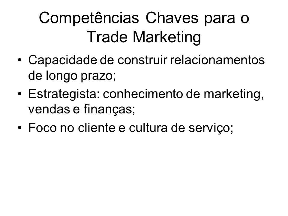 Competências Chaves para o Trade Marketing Capacidade de construir relacionamentos de longo prazo; Estrategista: conhecimento de marketing, vendas e f