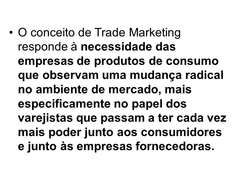 O conceito de Trade Marketing responde à necessidade das empresas de produtos de consumo que observam uma mudança radical no ambiente de mercado, mais