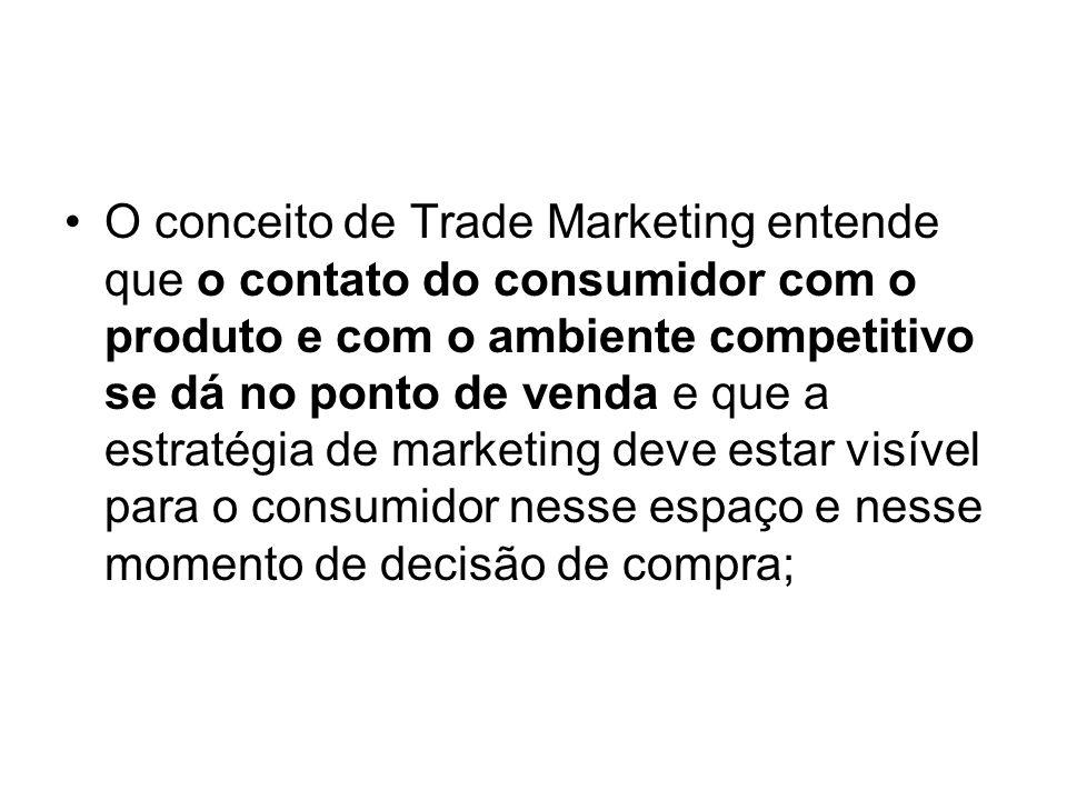 O conceito de Trade Marketing entende que o contato do consumidor com o produto e com o ambiente competitivo se dá no ponto de venda e que a estratégi