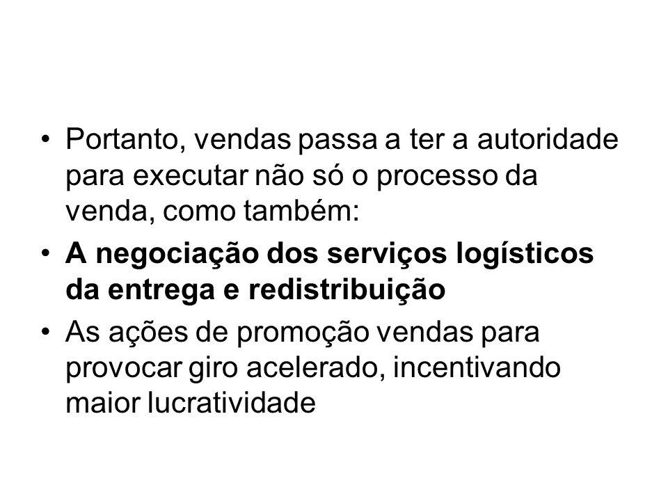 Portanto, vendas passa a ter a autoridade para executar não só o processo da venda, como também: A negociação dos serviços logísticos da entrega e red