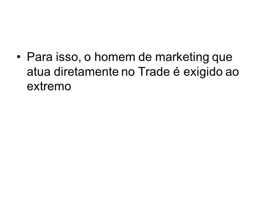 Para isso, o homem de marketing que atua diretamente no Trade é exigido ao extremo