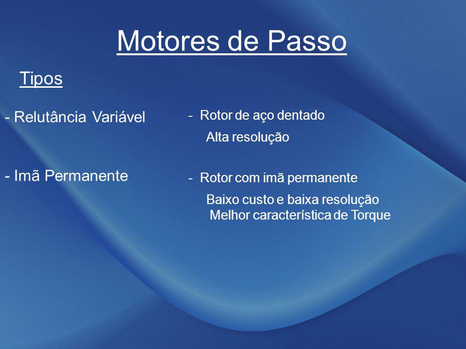 Motores de Passo Tipos - Relutância Variável - Imã Permanente - Rotor de aço dentado - Rotor com imã permanente Baixo custo e baixa resolução Melhor c