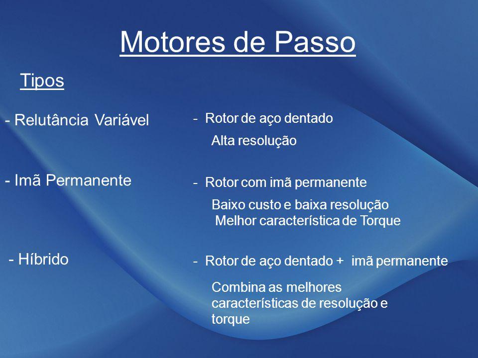 Motores de Passo Tipos - Relutância Variável - Imã Permanente - Rotor de aço dentado - Híbrido - Rotor com imã permanente - Rotor de aço dentado + imã