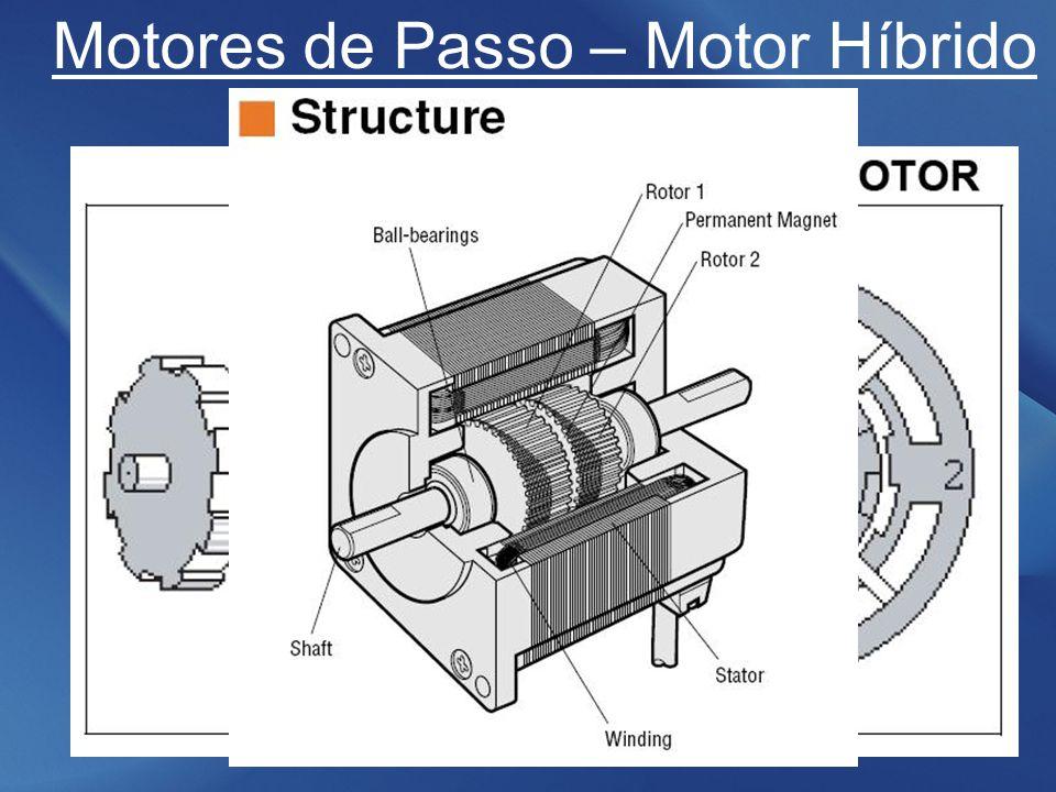 Motores de Passo – Motor Híbrido