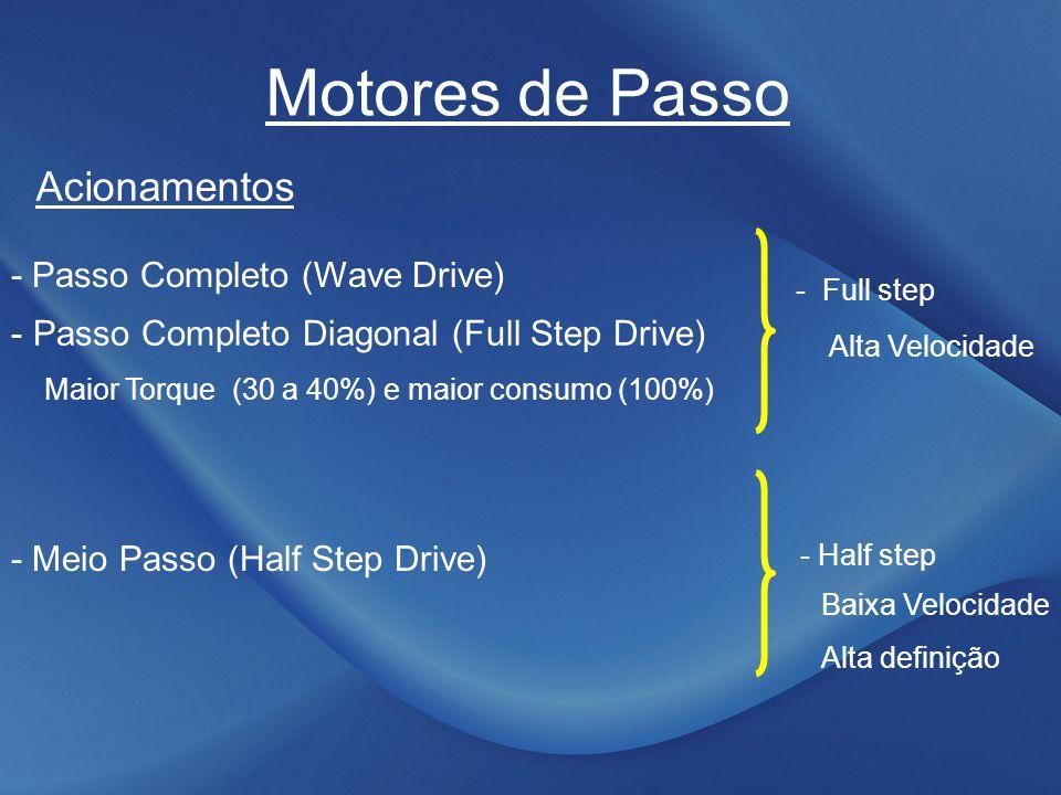 Motores de Passo Acionamentos - Passo Completo (Wave Drive) - Passo Completo Diagonal (Full Step Drive) Maior Torque (30 a 40%) e maior consumo (100%)