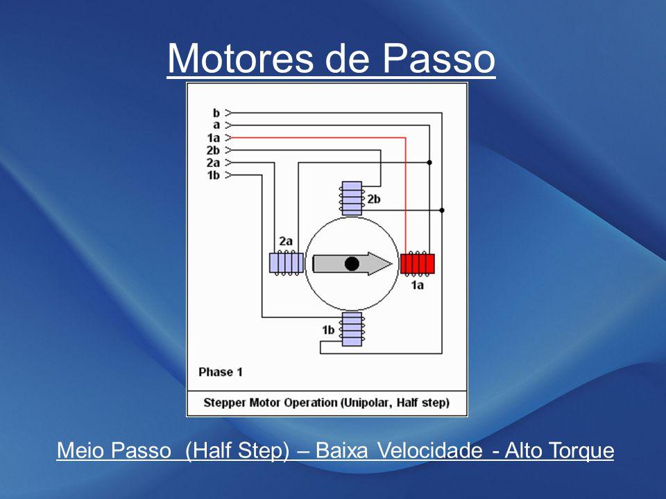 Motores de Passo Meio Passo (Half Step) – Baixa Velocidade - Alto Torque