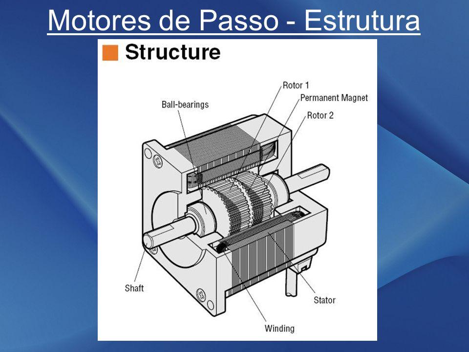 Motores de Passo Tipos - Relutância Variável - Rotor de aço dentado Alta resolução