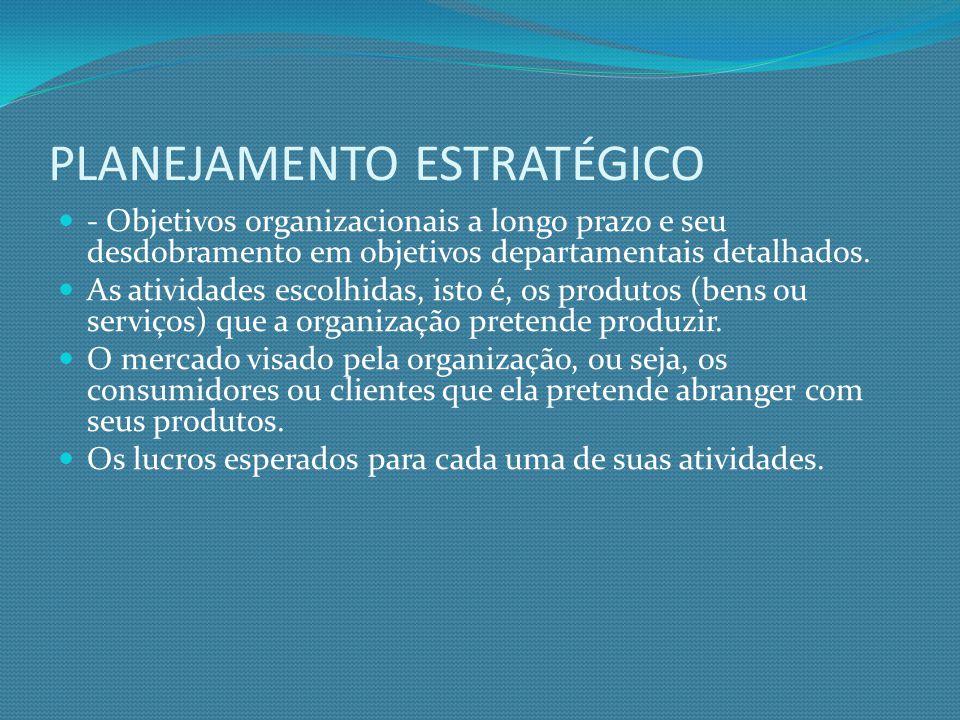 PLANEJAMENTO ESTRATÉGICO - Objetivos organizacionais a longo prazo e seu desdobramento em objetivos departamentais detalhados. As atividades escolhida