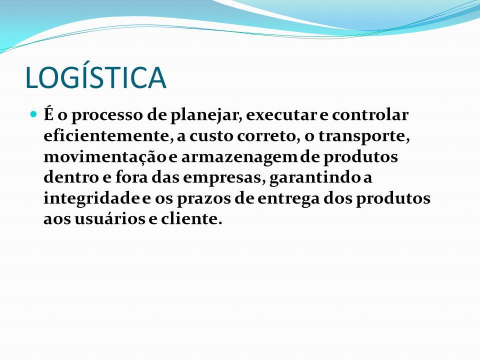LOGÍSTICA É o processo de planejar, executar e controlar eficientemente, a custo correto, o transporte, movimentação e armazenagem de produtos dentro