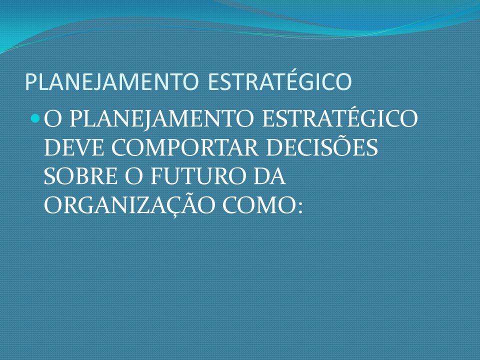 PLANEJAMENTO ESTRATÉGICO O PLANEJAMENTO ESTRATÉGICO DEVE COMPORTAR DECISÕES SOBRE O FUTURO DA ORGANIZAÇÃO COMO: