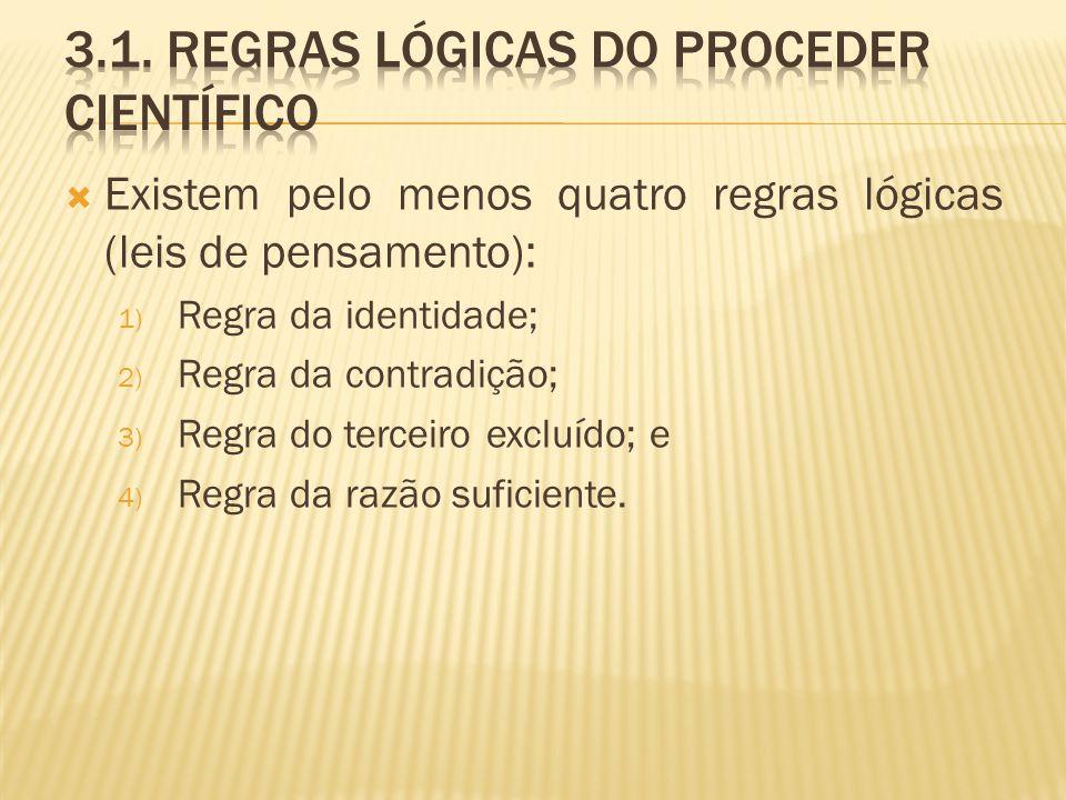 Existem pelo menos quatro regras lógicas (leis de pensamento): 1) Regra da identidade; 2) Regra da contradição; 3) Regra do terceiro excluído; e 4) Re