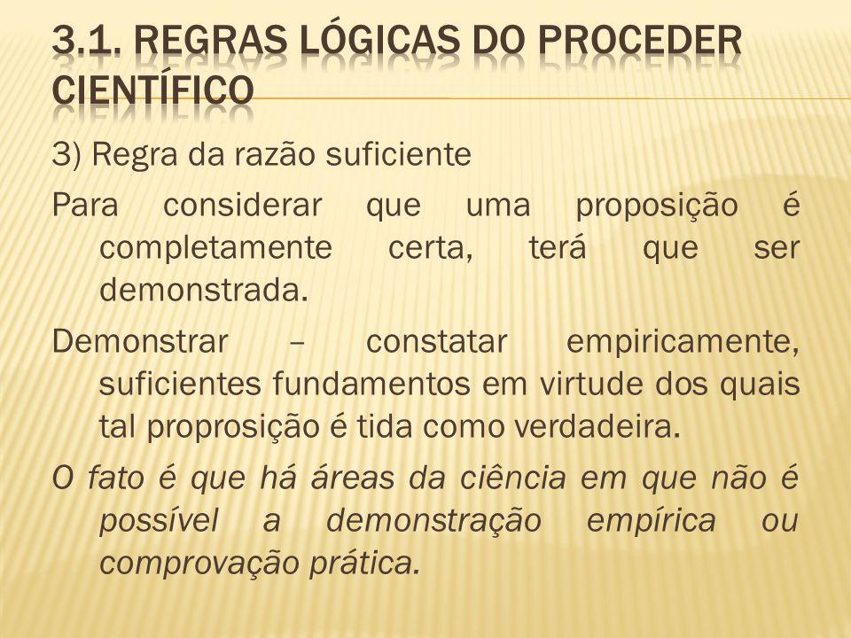 3) Regra da razão suficiente Para considerar que uma proposição é completamente certa, terá que ser demonstrada. Demonstrar – constatar empiricamente,