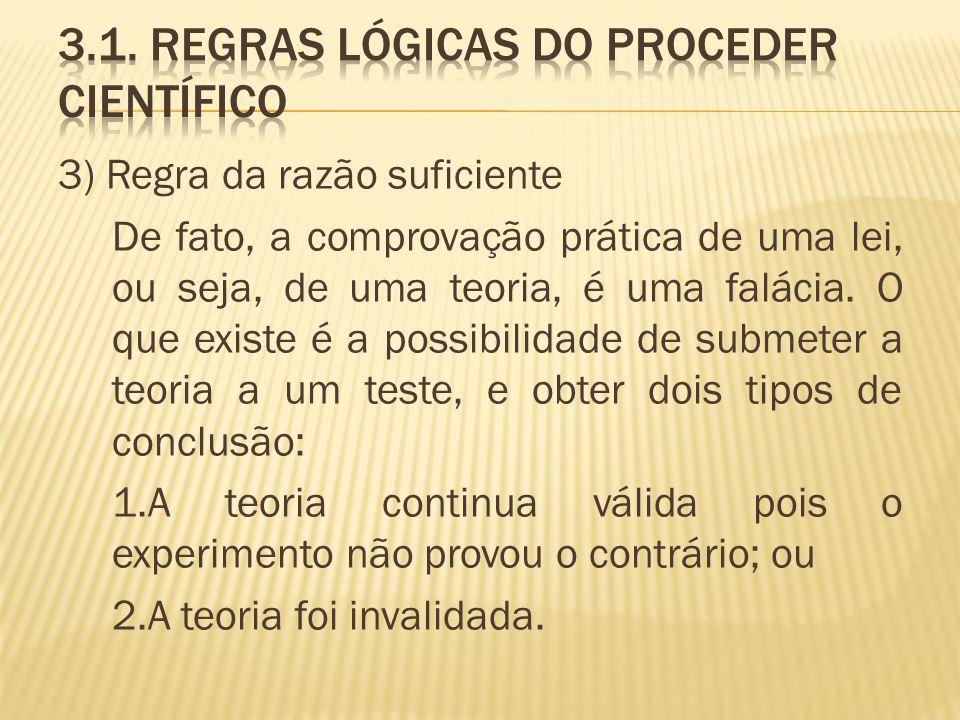 3) Regra da razão suficiente De fato, a comprovação prática de uma lei, ou seja, de uma teoria, é uma falácia. O que existe é a possibilidade de subme