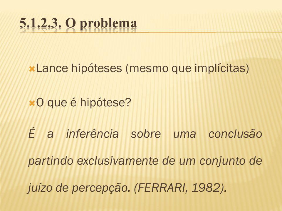 Lance hipóteses (mesmo que implícitas) O que é hipótese? É a inferência sobre uma conclusão partindo exclusivamente de um conjunto de juízo de percepç