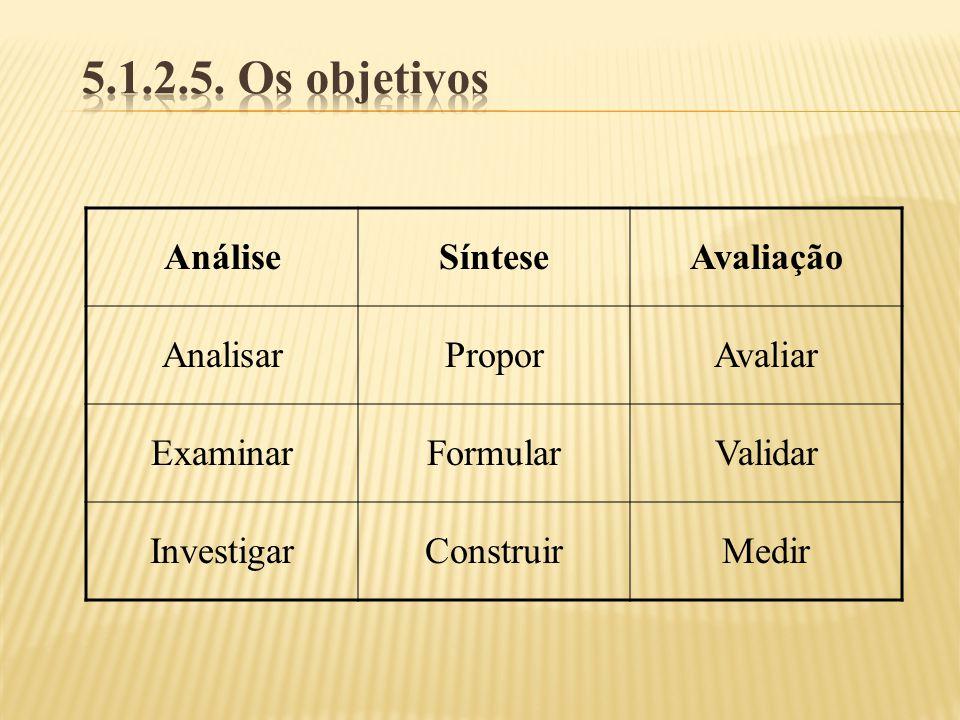 AnáliseSínteseAvaliação AnalisarProporAvaliar ExaminarFormularValidar InvestigarConstruirMedir