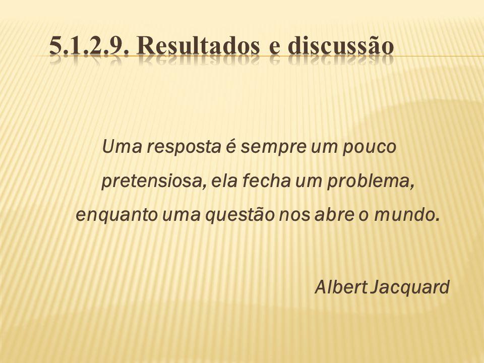 Uma resposta é sempre um pouco pretensiosa, ela fecha um problema, enquanto uma questão nos abre o mundo. Albert Jacquard
