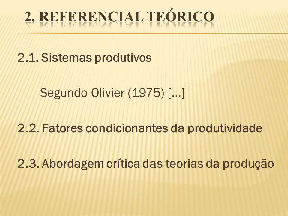 2.1. Sistemas produtivos Segundo Olivier (1975) [...] 2.2. Fatores condicionantes da produtividade 2.3. Abordagem crítica das teorias da produção